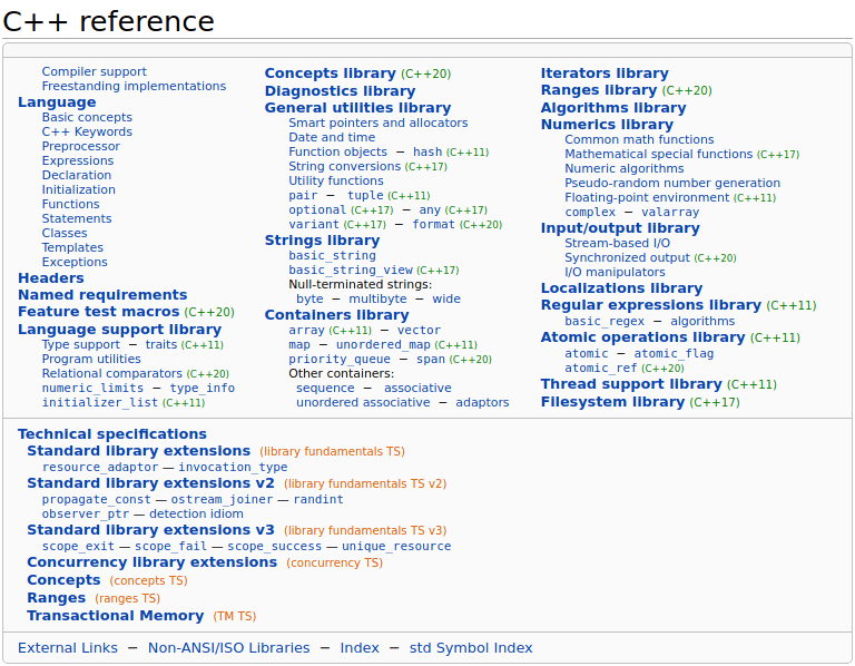 cppreference overview